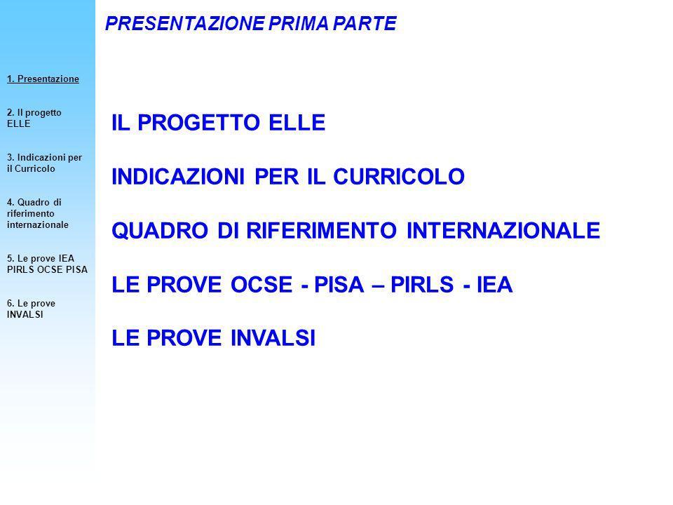 INDICAZIONI PER IL CURRICOLO QUADRO DI RIFERIMENTO INTERNAZIONALE