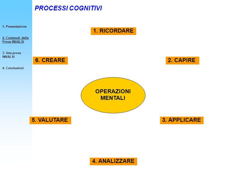 PROCESSI COGNITIVI 1. RICORDARE 6. CREARE 2. CAPIRE OPERAZIONI MENTALI