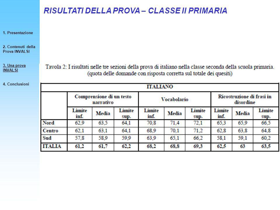 RISULTATI DELLA PROVA – CLASSE II PRIMARIA