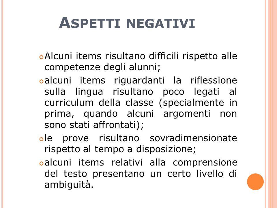 Aspetti negativi Alcuni items risultano difficili rispetto alle competenze degli alunni;
