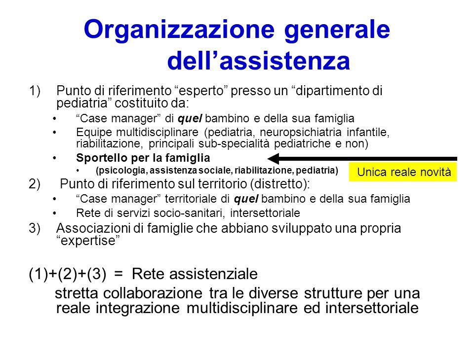 Organizzazione generale dell'assistenza
