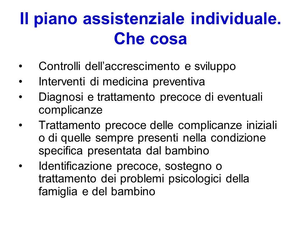 Il piano assistenziale individuale. Che cosa