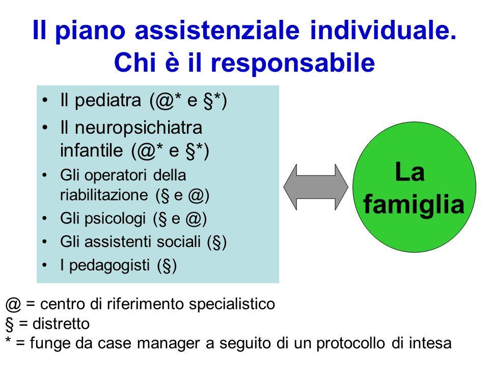 Il piano assistenziale individuale. Chi è il responsabile