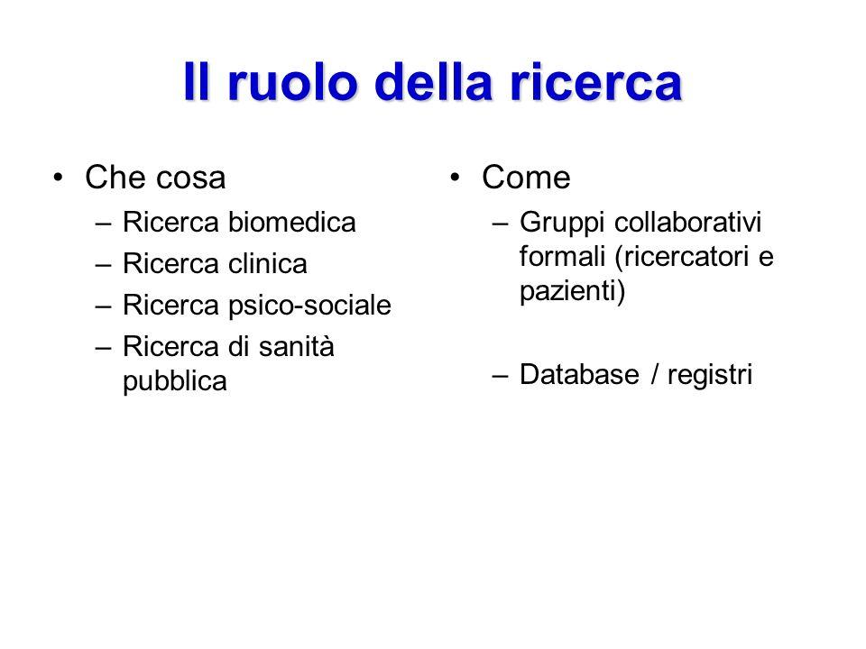 Il ruolo della ricerca Che cosa Come Ricerca biomedica Ricerca clinica