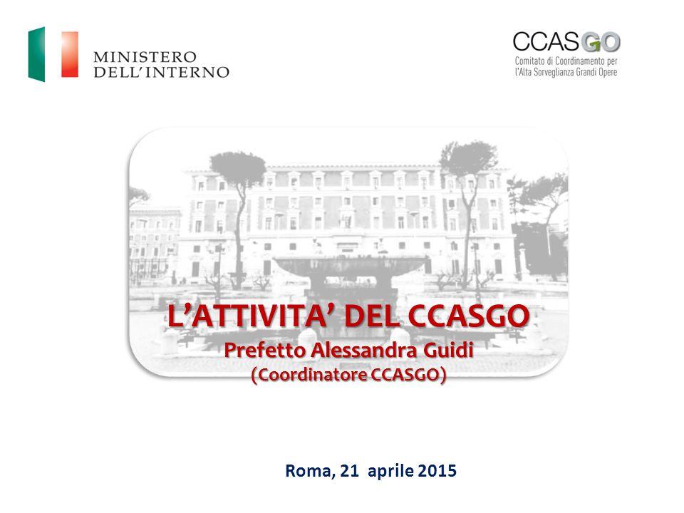 L'ATTIVITA' DEL CCASGO Prefetto Alessandra Guidi (Coordinatore CCASGO)