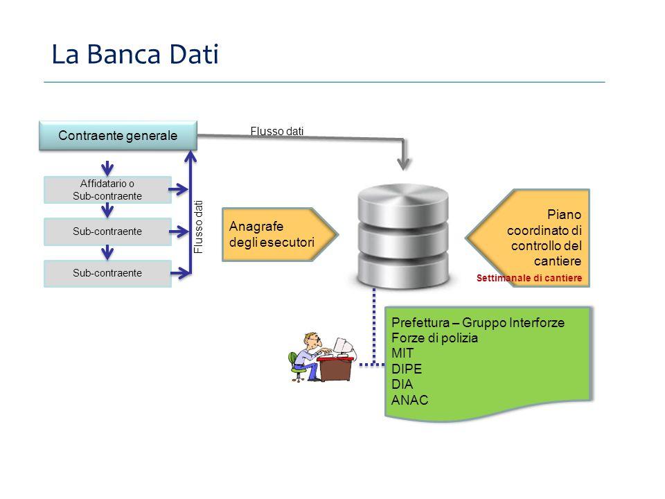 La Banca Dati Contraente generale