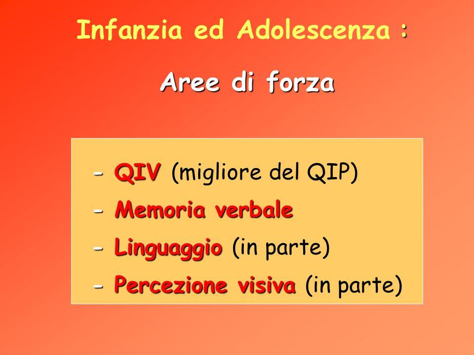 Infanzia ed Adolescenza :