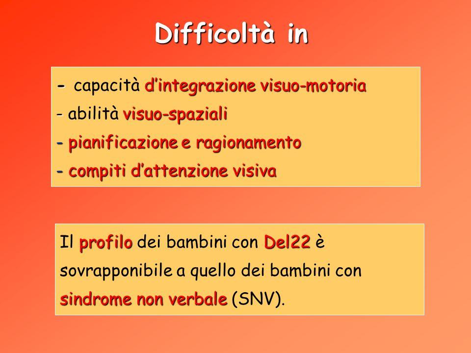 Difficoltà in - capacità d'integrazione visuo-motoria