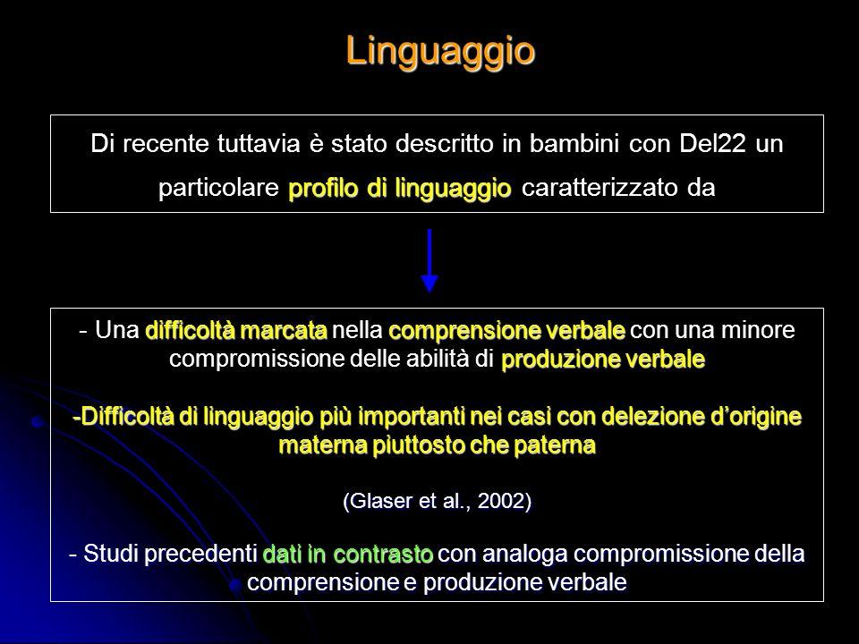 LinguaggioDi recente tuttavia è stato descritto in bambini con Del22 un particolare profilo di linguaggio caratterizzato da.
