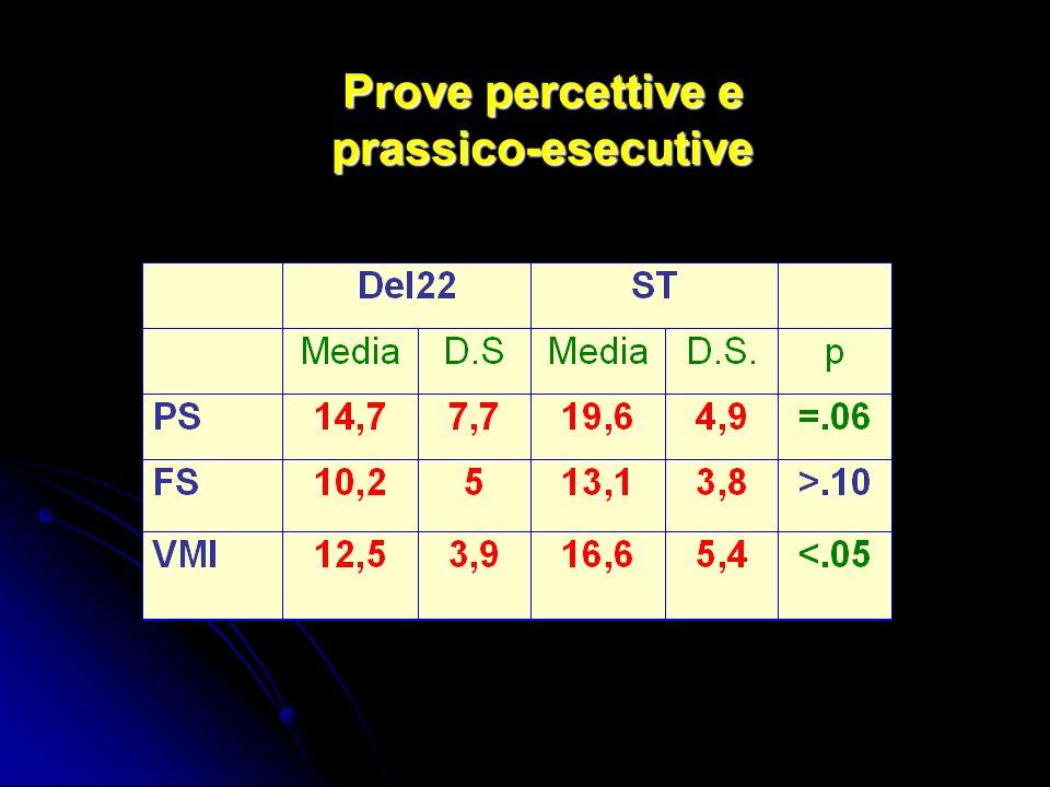 Prove percettive e prassico-esecutive