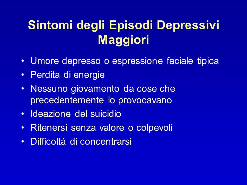 Sintomi degli Episodi Depressivi Maggiori