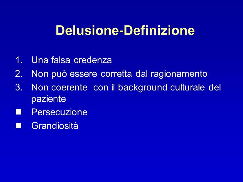 Delusione-Definizione