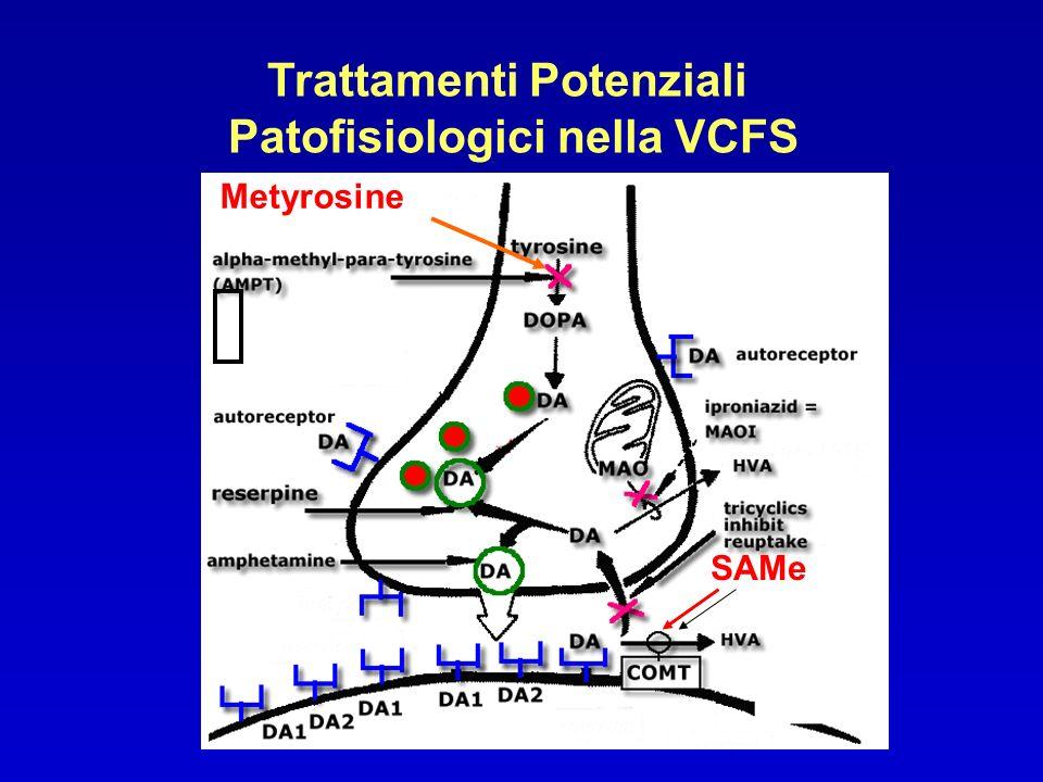 Trattamenti Potenziali Patofisiologici nella VCFS