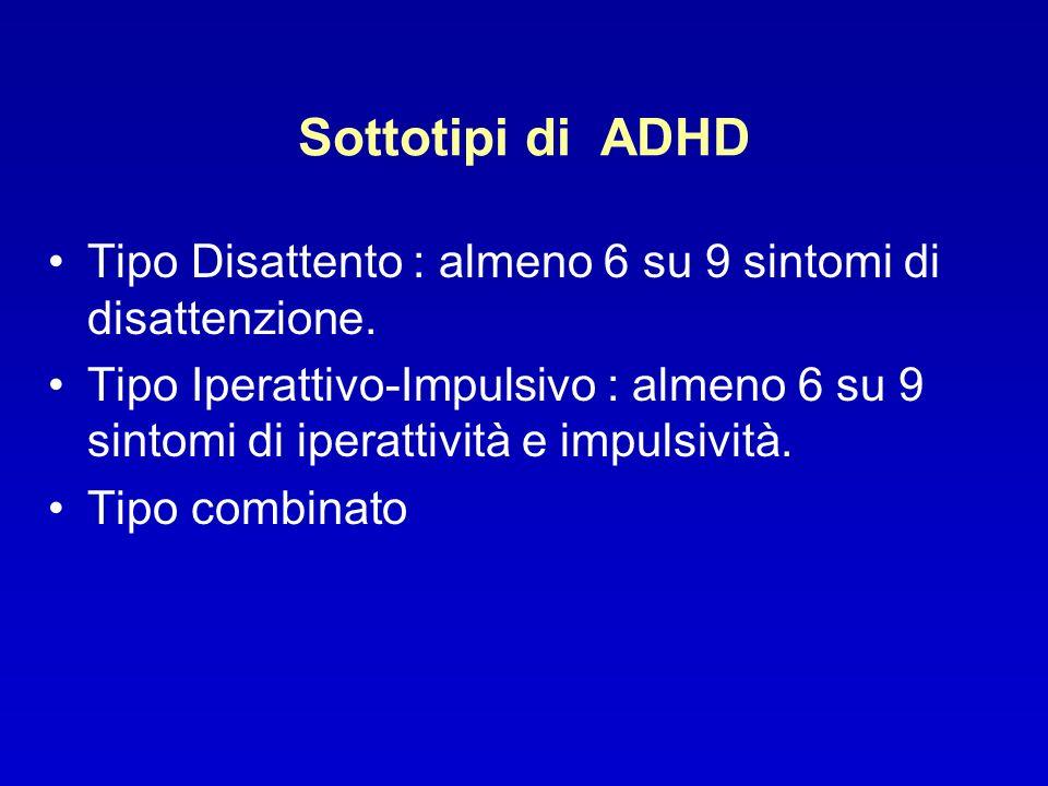 Sottotipi di ADHDTipo Disattento : almeno 6 su 9 sintomi di disattenzione.