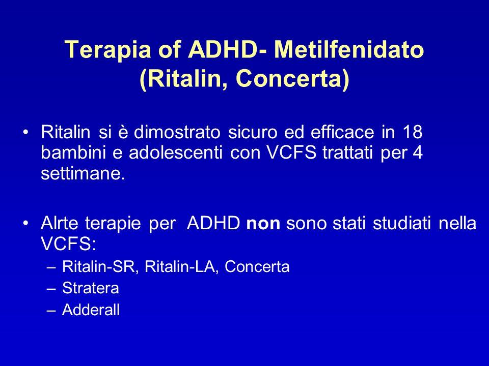 Terapia of ADHD- Metilfenidato (Ritalin, Concerta)