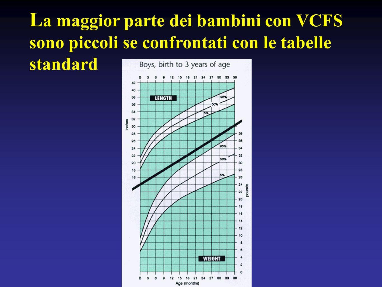 La maggior parte dei bambini con VCFS sono piccoli se confrontati con le tabelle standard