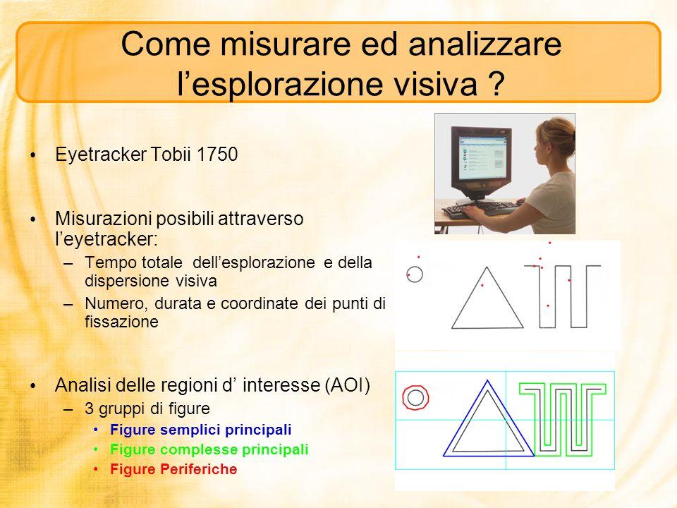 Come misurare ed analizzare l'esplorazione visiva