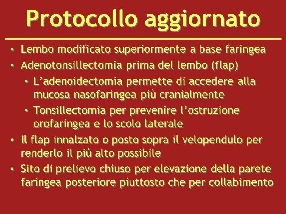 Protocollo aggiornato