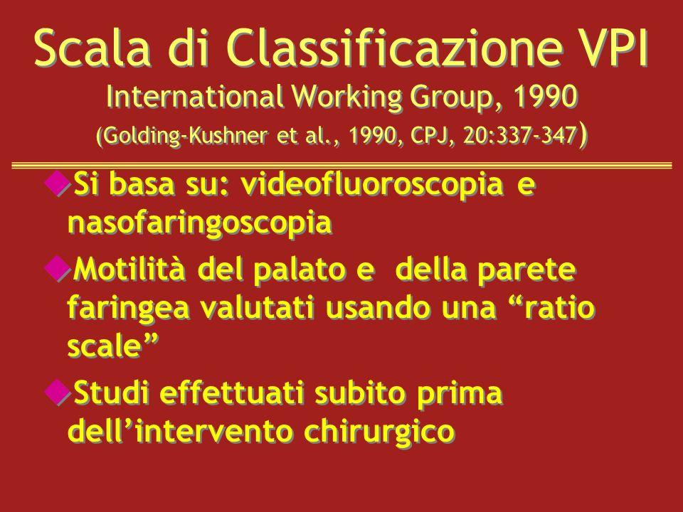 Scala di Classificazione VPI International Working Group, 1990 (Golding-Kushner et al., 1990, CPJ, 20:337-347)
