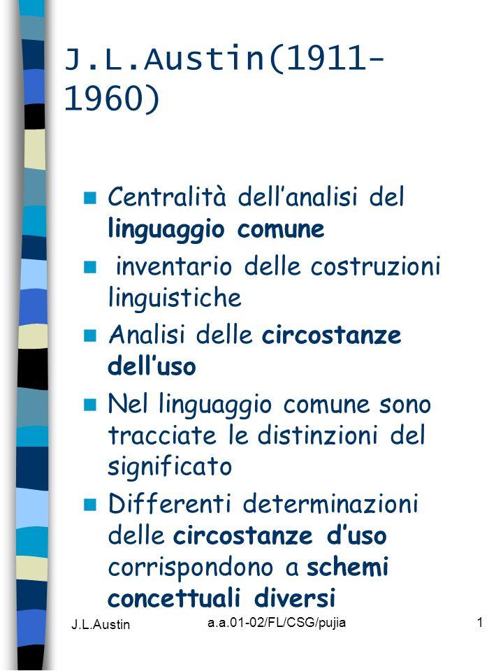 J.L.Austin(1911-1960) Centralità dell'analisi del linguaggio comune