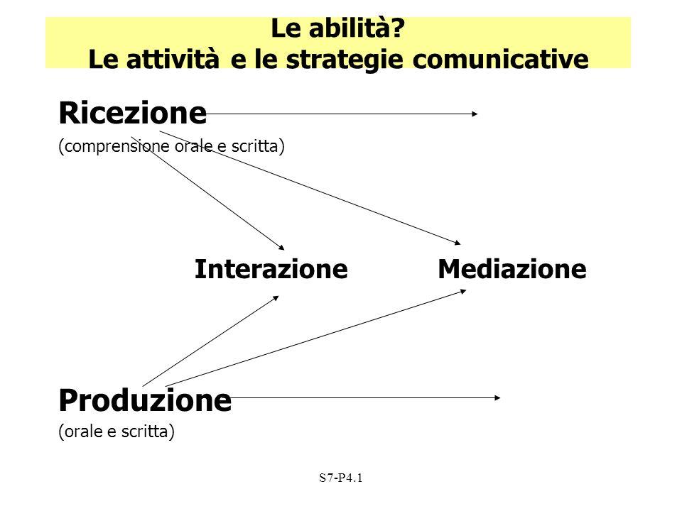 Le abilità Le attività e le strategie comunicative