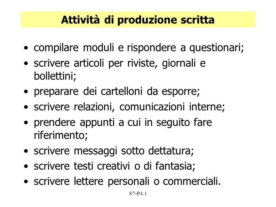 Attività di produzione scritta