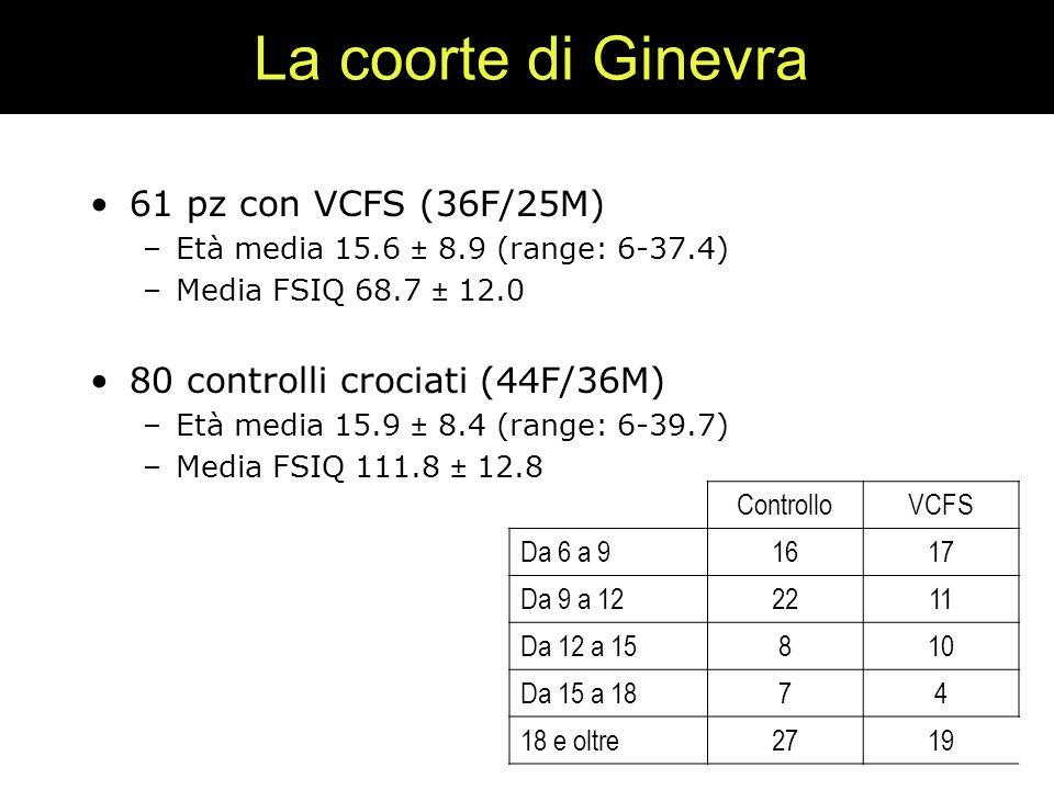 La coorte di Ginevra 61 pz con VCFS (36F/25M)