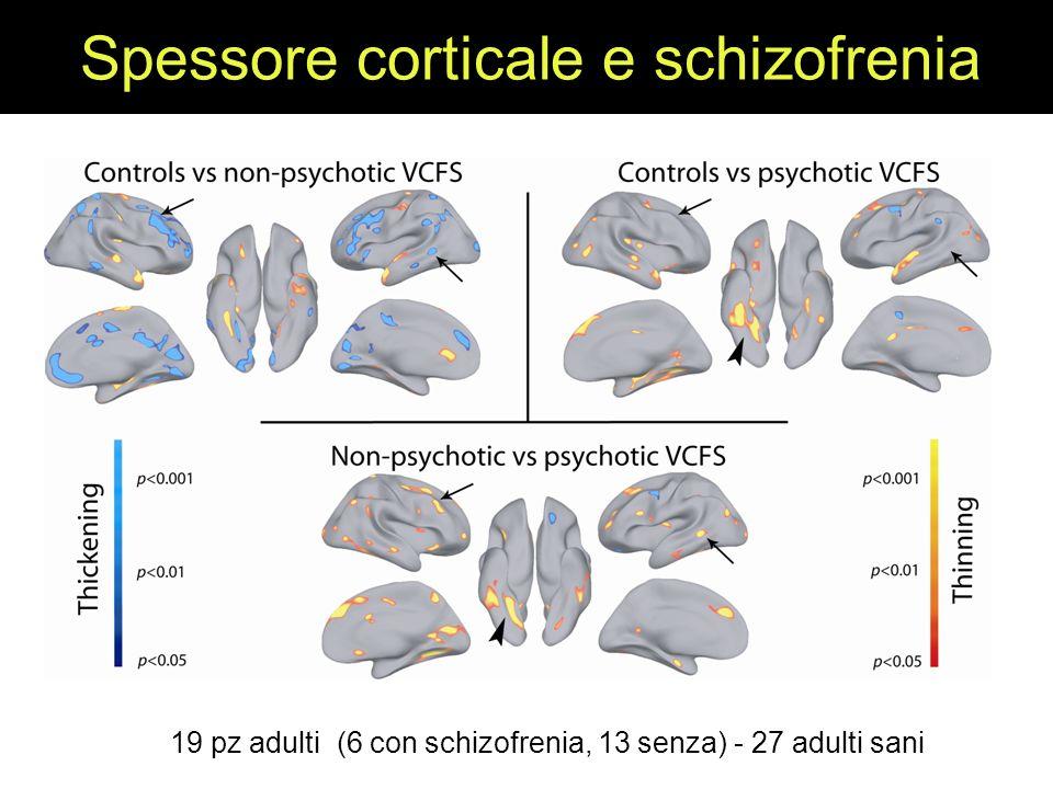 Spessore corticale e schizofrenia
