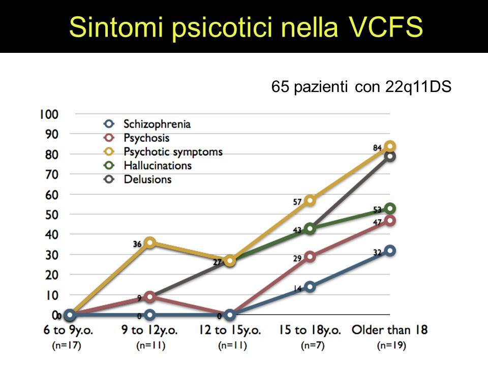Sintomi psicotici nella VCFS