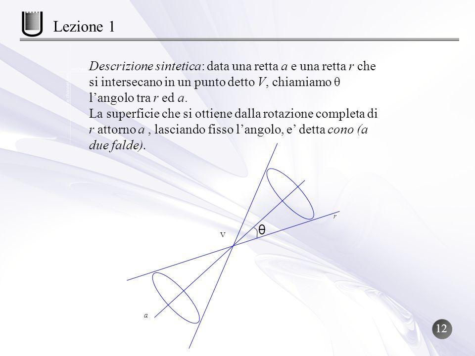 Lezione 1 Descrizione sintetica: data una retta a e una retta r che si intersecano in un punto detto V, chiamiamo θ l'angolo tra r ed a.