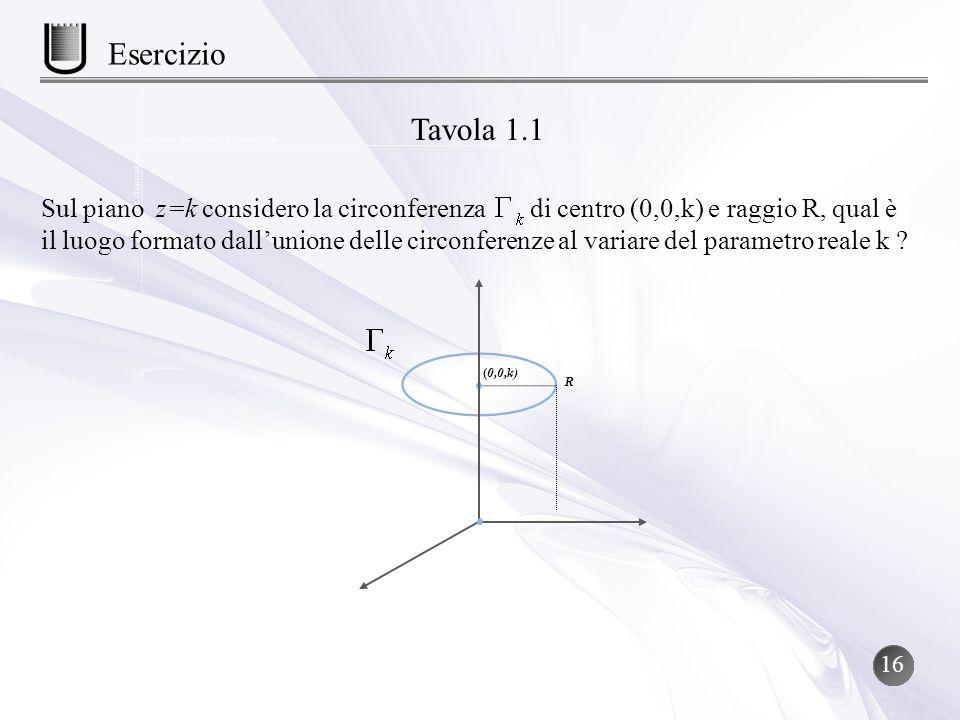 Esercizio Tavola 1.1.