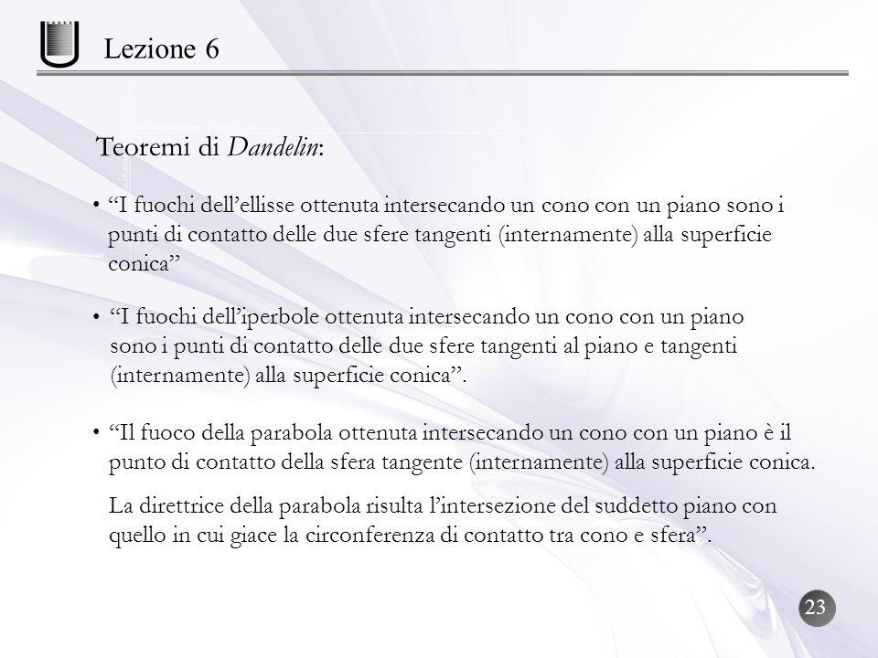 Lezione 6 Teoremi di Dandelin: