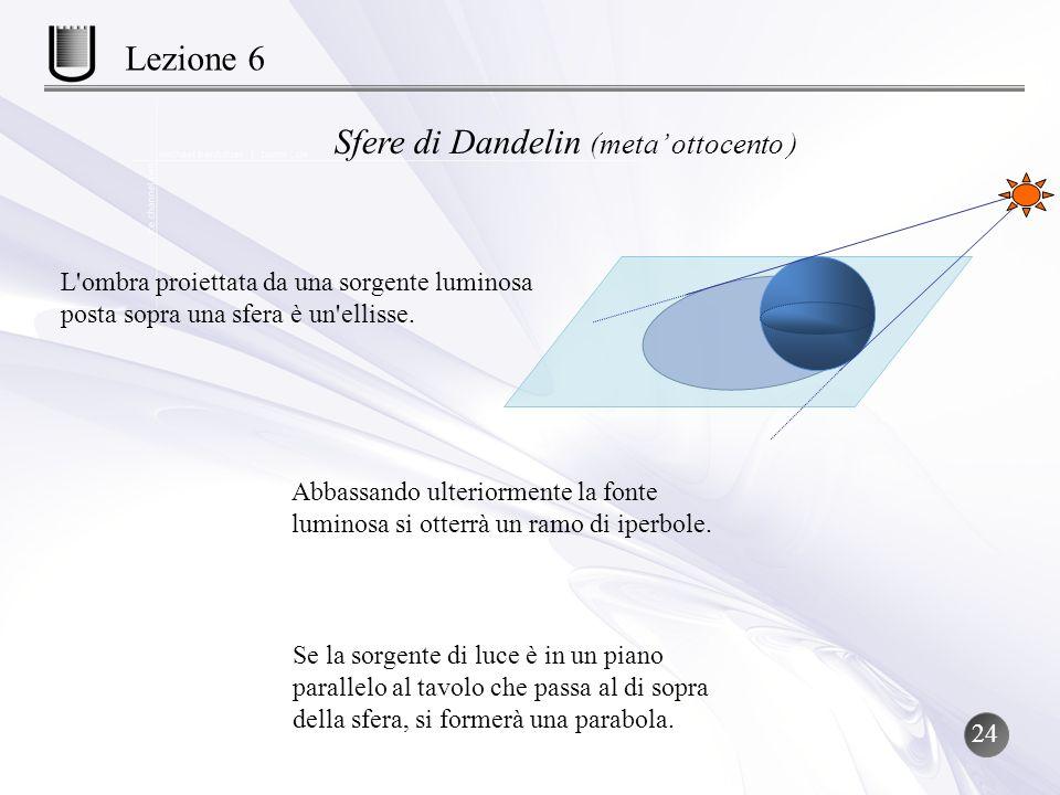 Sfere di Dandelin (meta' ottocento )