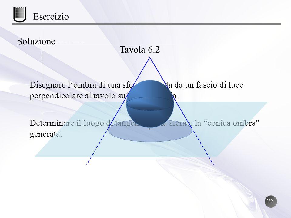 Esercizio Soluzione Tavola 6.2