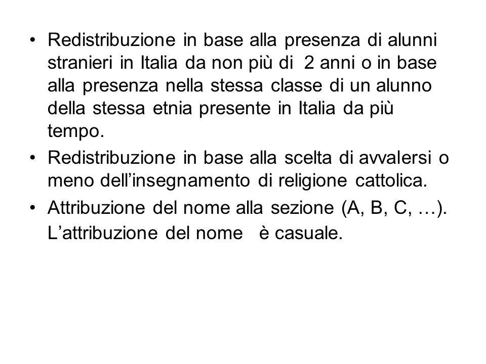 Redistribuzione in base alla presenza di alunni stranieri in Italia da non più di 2 anni o in base alla presenza nella stessa classe di un alunno della stessa etnia presente in Italia da più tempo.