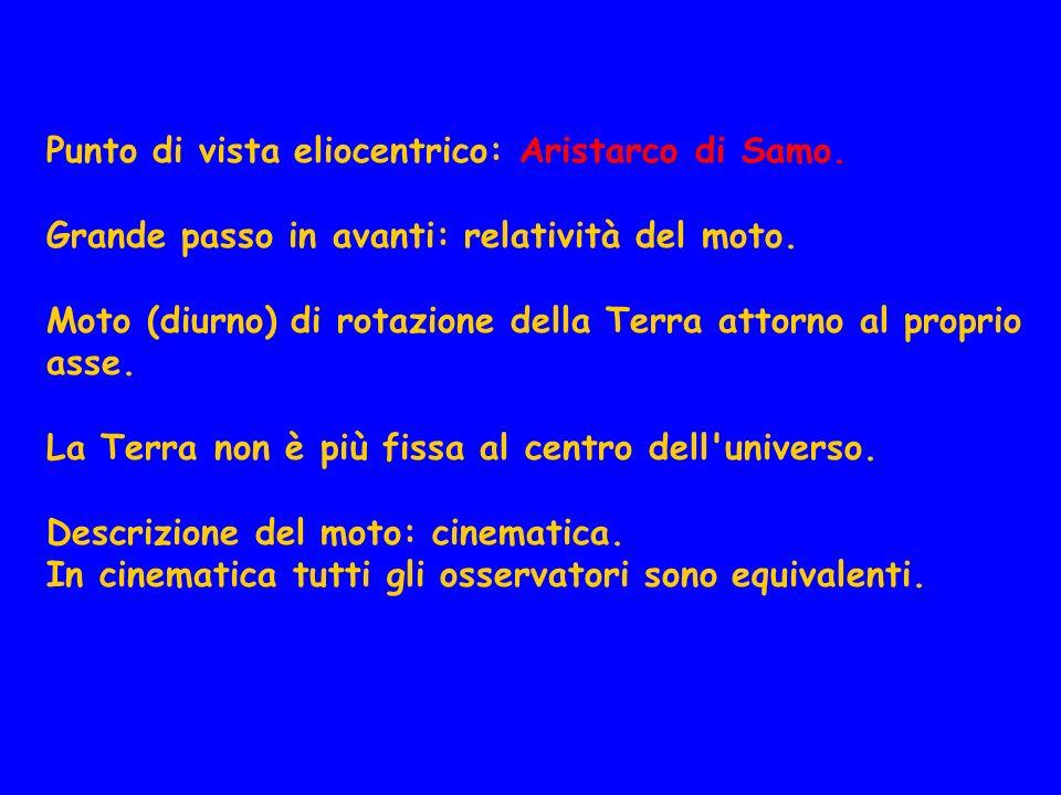 Punto di vista eliocentrico: Aristarco di Samo.