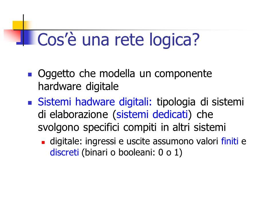 Cos'è una rete logica Oggetto che modella un componente hardware digitale.
