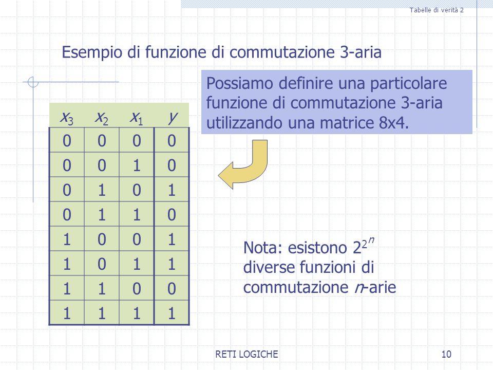 Esempio di funzione di commutazione 3-aria