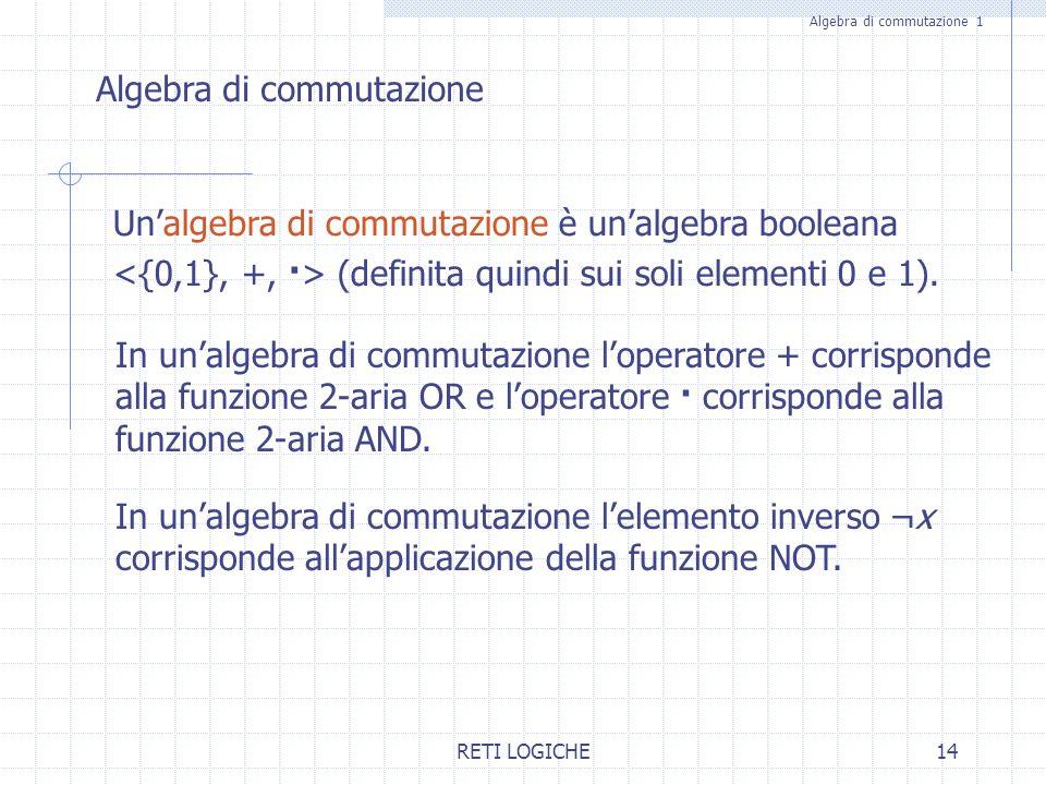 Algebra di commutazione 1