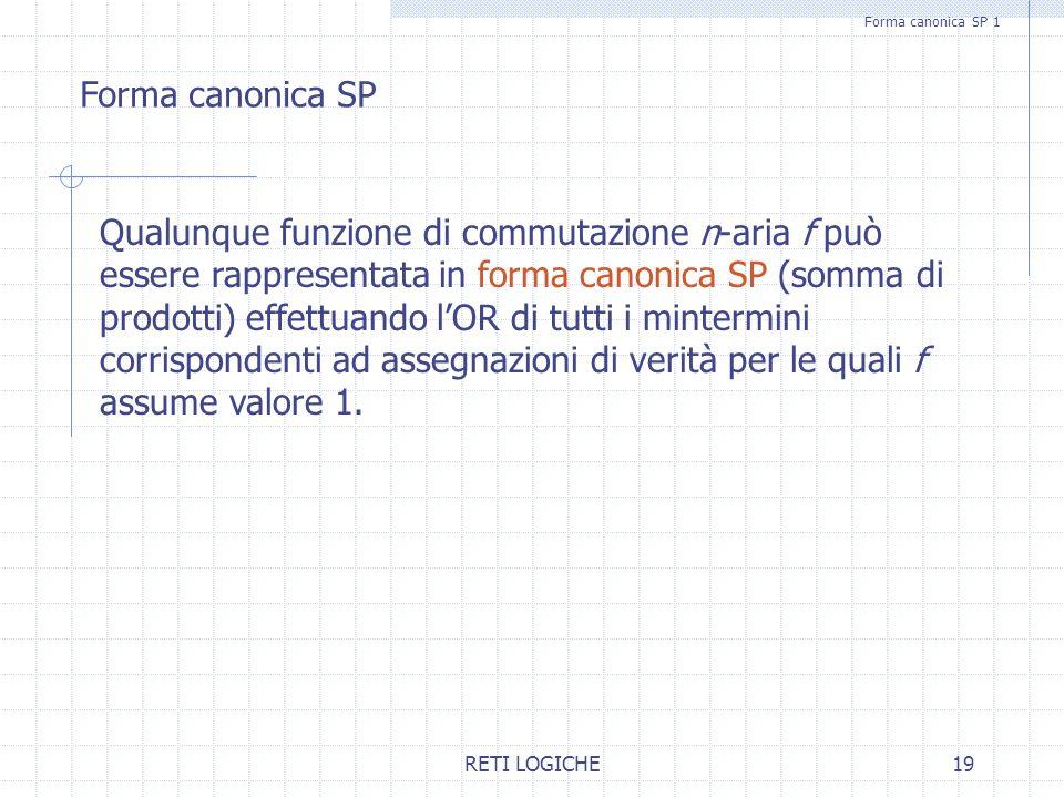Forma canonica SP 1 Forma canonica SP.