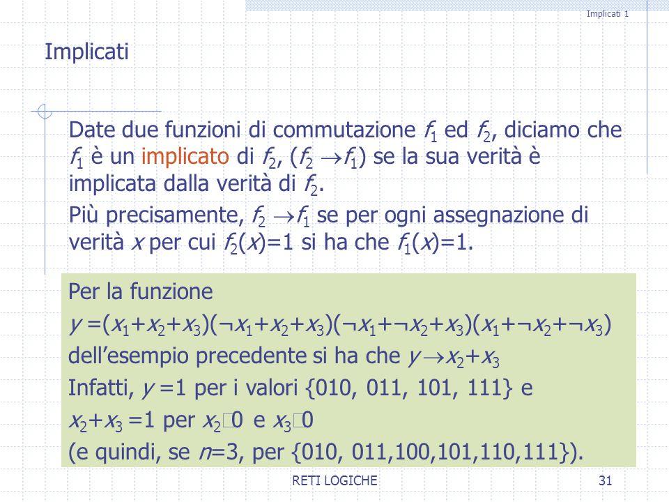 y =(x1+x2+x3)(¬x1+x2+x3)(¬x1+¬x2+x3)(x1+¬x2+¬x3)