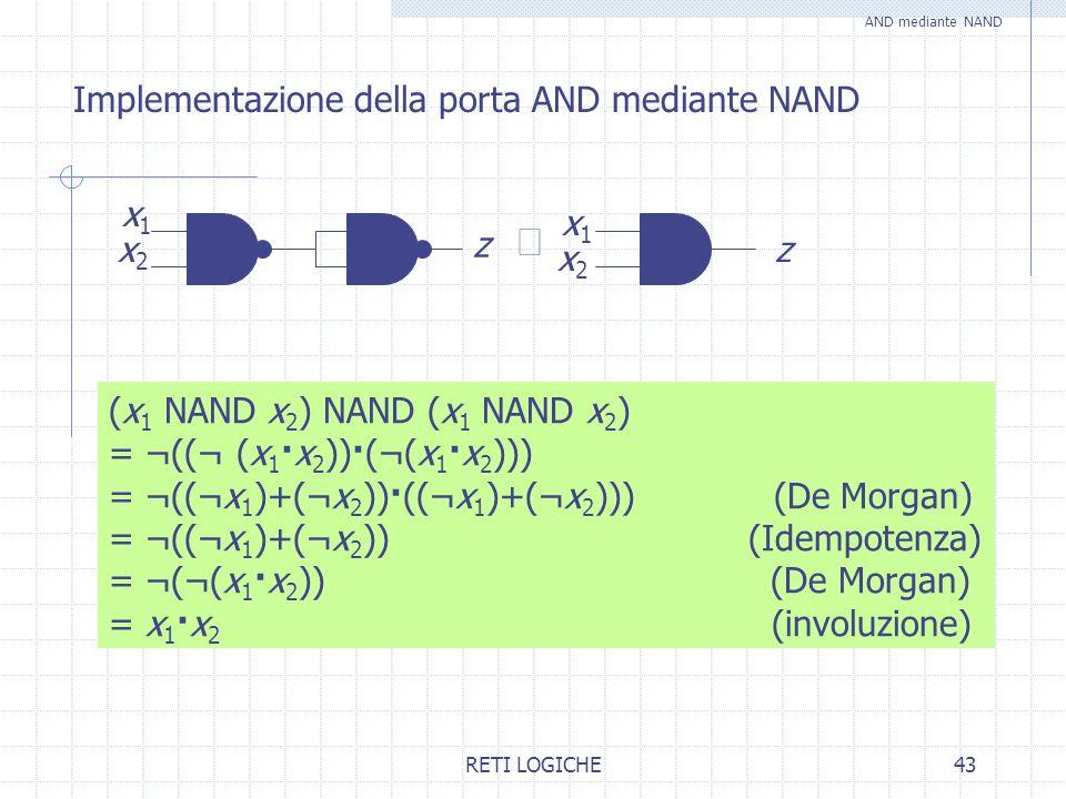 º Implementazione della porta AND mediante NAND x1 z x2