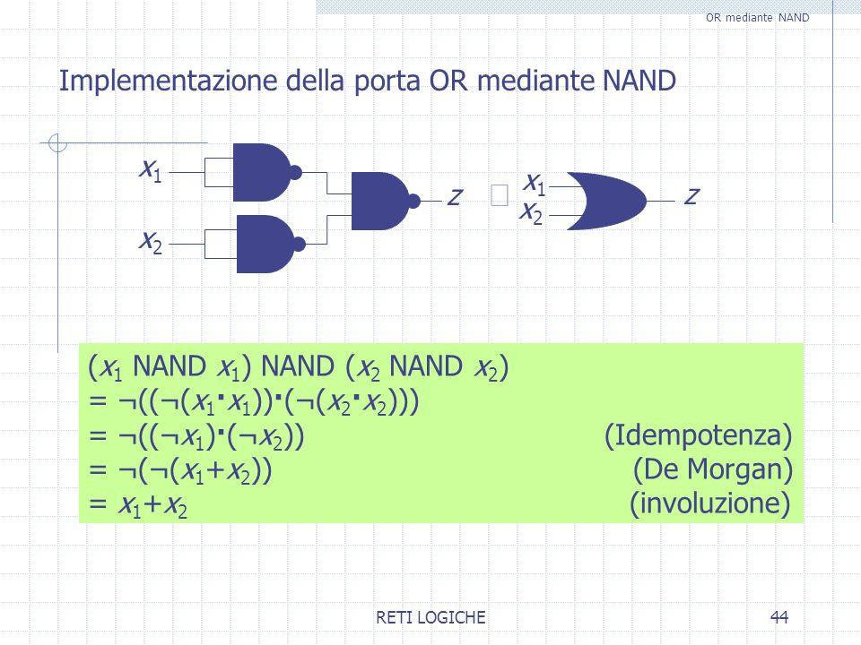 º Implementazione della porta OR mediante NAND x1 z x2