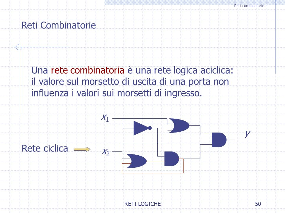 Reti combinatorie 1 Reti Combinatorie.