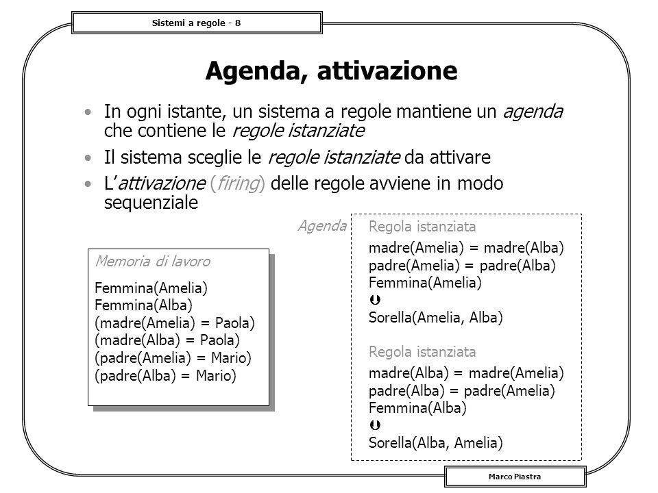 Agenda, attivazione In ogni istante, un sistema a regole mantiene un agenda che contiene le regole istanziate.
