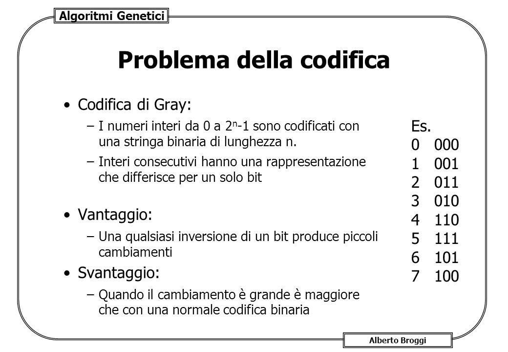 Problema della codifica