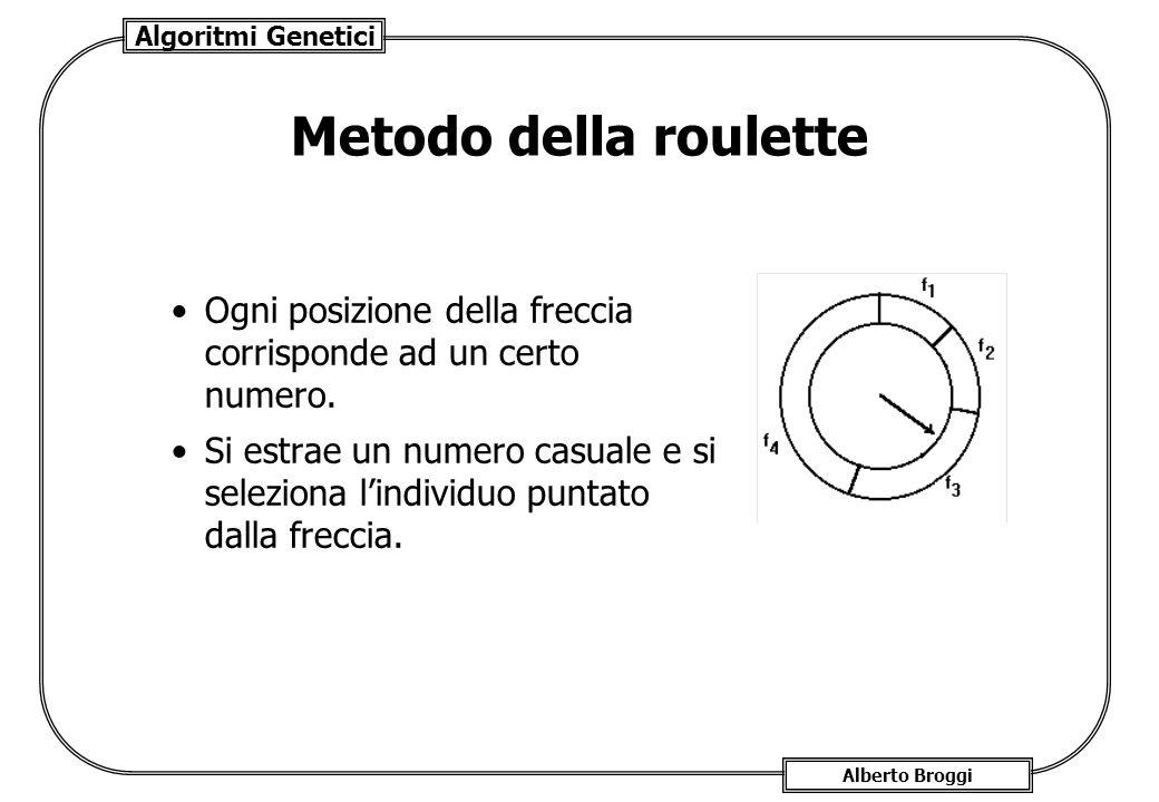 Metodo della roulette Ogni posizione della freccia corrisponde ad un certo numero.