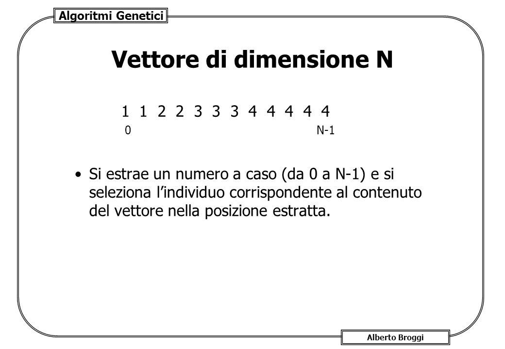 Vettore di dimensione N