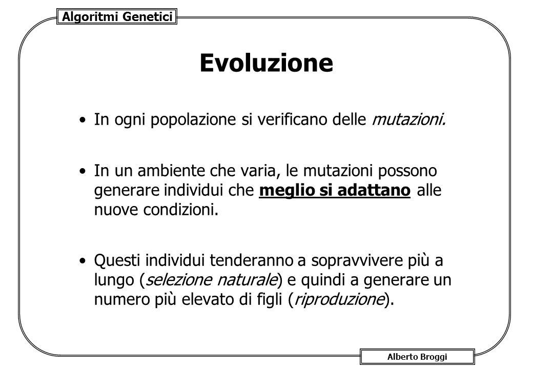 Evoluzione In ogni popolazione si verificano delle mutazioni.