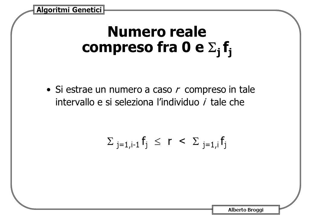 Numero reale compreso fra 0 e j fj